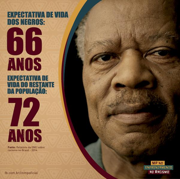 A imagem mostra, à direita, a foto do rosto de um idoso negro. À esquerda, o texto: