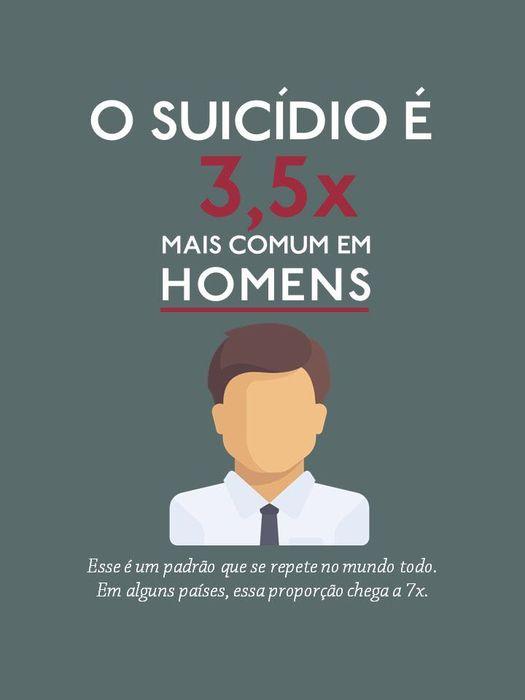 A imagem mostra um homem engravatado, em desenho, sem a representação dos olhos, boca e nariz. Acima da imagem, o texto: ''O suicídio é 3,5x mais comum e homens